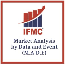 Market Analysis by Data and Event - (Made) Online Course by IFMC